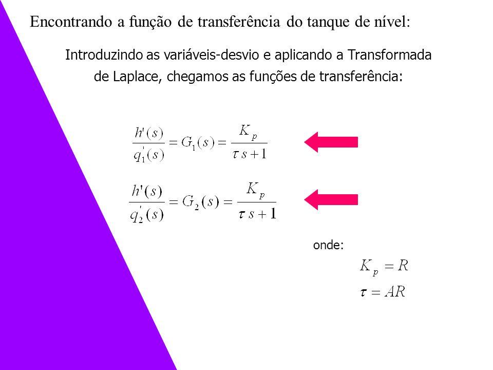 Introduzindo as variáveis-desvio e aplicando a Transformada de Laplace, chegamos as funções de transferência: onde: Encontrando a função de transferên
