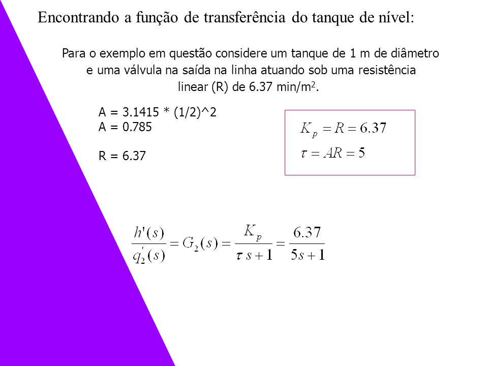 Para o exemplo em questão considere um tanque de 1 m de diâmetro e uma válvula na saída na linha atuando sob uma resistência linear (R) de 6.37 min/m
