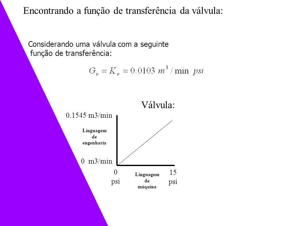 Considerando uma válvula com a seguinte função de transferência: 15 psi 0 psi Linguagem de engenharia 0 m3/min 0.1545 m3/min Linguagem de máquina Válv