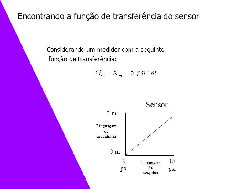 Considerando um medidor com a seguinte função de transferência: 15 psi 0 psi Linguagem de engenharia 0 m 3 m Linguagem de máquina Sensor: Encontrando