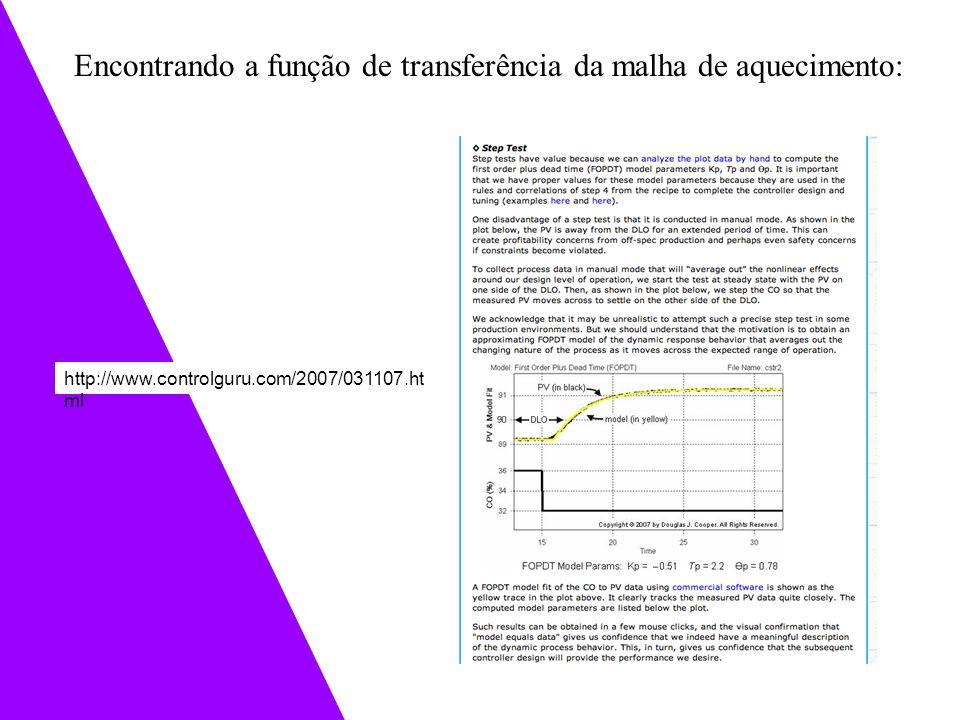 http://www.controlguru.com/2007/031107.ht ml Encontrando a função de transferência da malha de aquecimento: