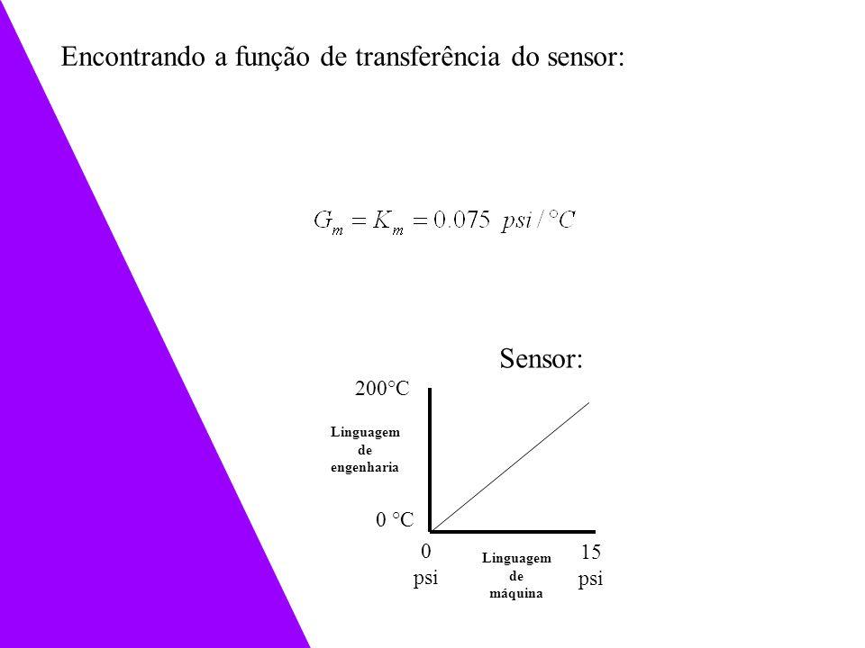 15 psi 0 psi Linguagem de engenharia 0 °C 200°C Linguagem de máquina Sensor: Encontrando a função de transferência do sensor: