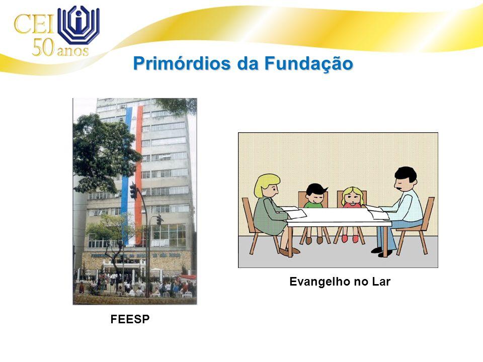 Conclusão Durante esses 50 anos, o Centro Espírita Ismael cumpriu a sua tarefa: divulgou a Doutrina Espírita, em seu tríplice aspecto (ciência, filosofia e religião), para o Brasil e o mundo.