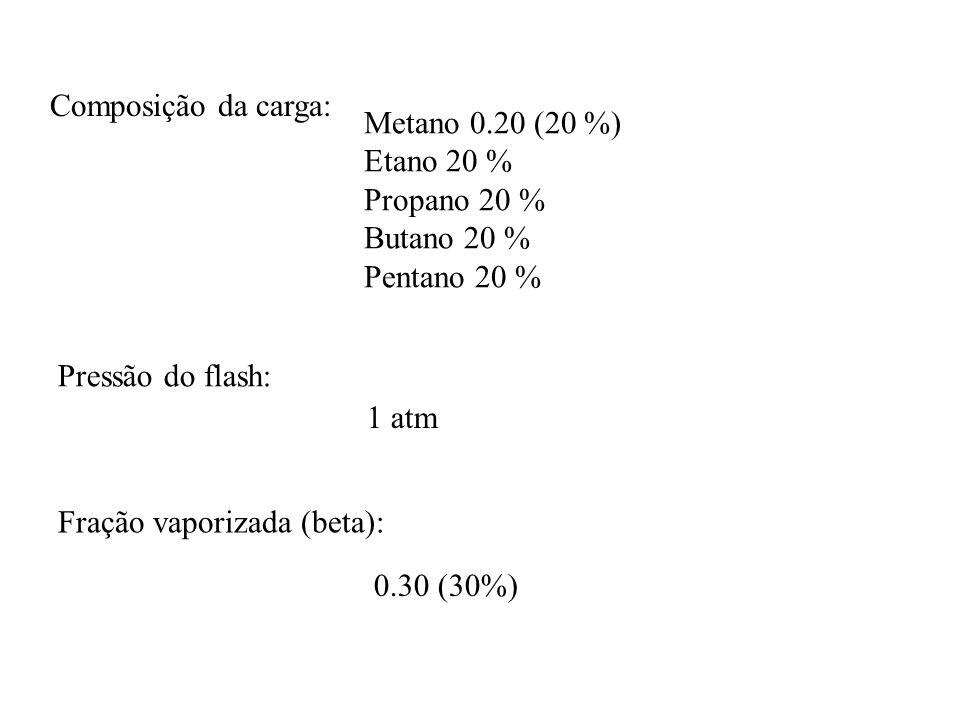 Composição da carga: Metano 0.20 (20 %) Etano 20 % Propano 20 % Butano 20 % Pentano 20 % Pressão do flash: 1 atm Fração vaporizada (beta): 0.30 (30%)