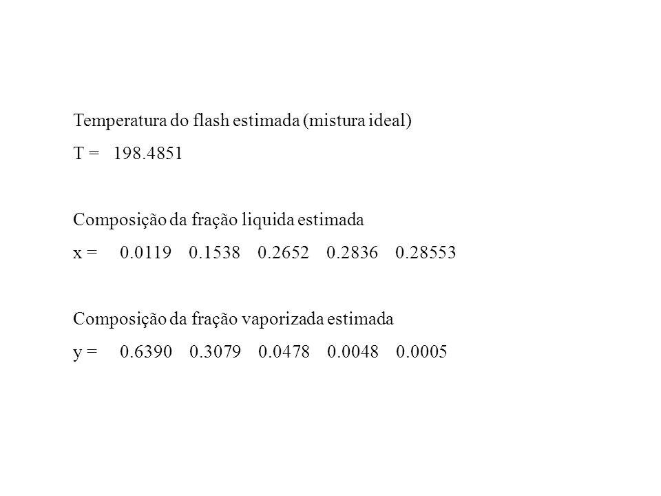 Temperatura do flash estimada (mistura ideal) T = 198.4851 Composição da fração liquida estimada x = 0.0119 0.1538 0.2652 0.2836 0.28553 Composição da