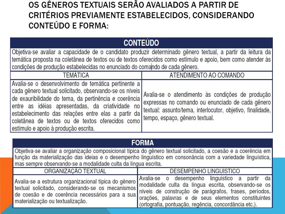 OS GÊNEROS TEXTUAIS SERÃO AVALIADOS A PARTIR DE CRITÉRIOS PREVIAMENTE ESTABELECIDOS, CONSIDERANDO CONTEÚDO E FORMA: