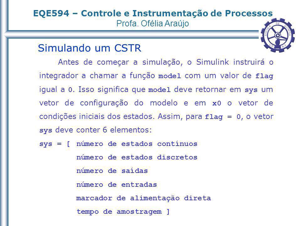 EQE594 – Controle e Instrumentação de Processos Profa. Ofélia Araújo Simulando um CSTR Antes de começar a simulação, o Simulink instruirá o integrador