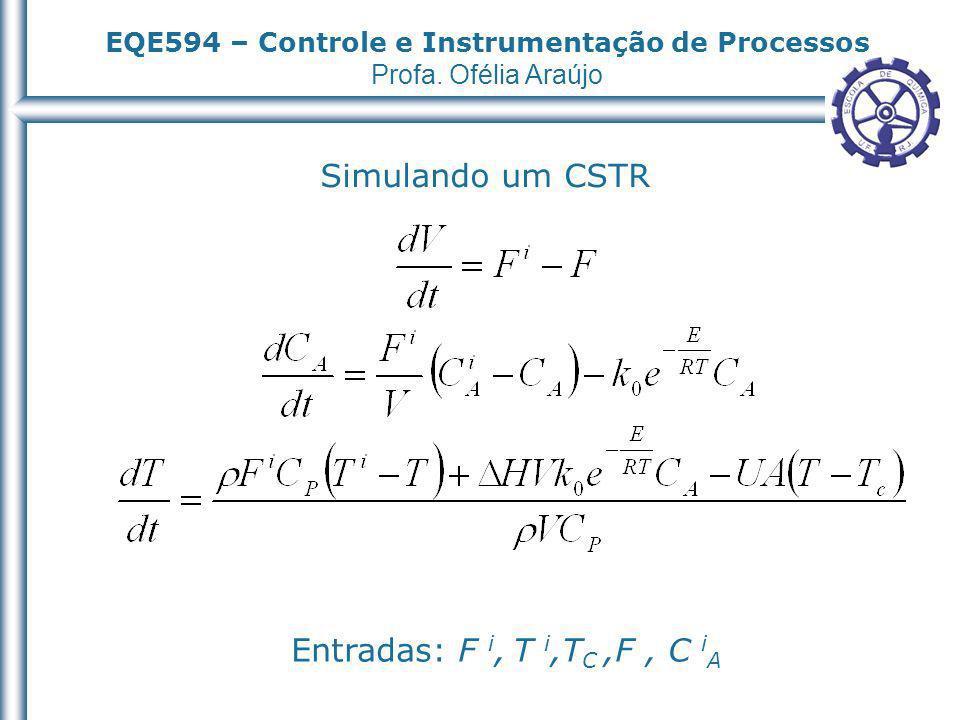 EQE594 – Controle e Instrumentação de Processos Profa. Ofélia Araújo Simulando um CSTR Entradas: F i, T i,T C,F, C i A