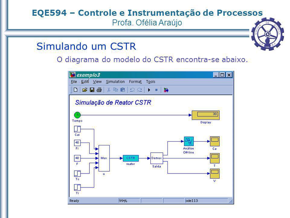 EQE594 – Controle e Instrumentação de Processos Profa. Ofélia Araújo Simulando um CSTR O diagrama do modelo do CSTR encontra-se abaixo.