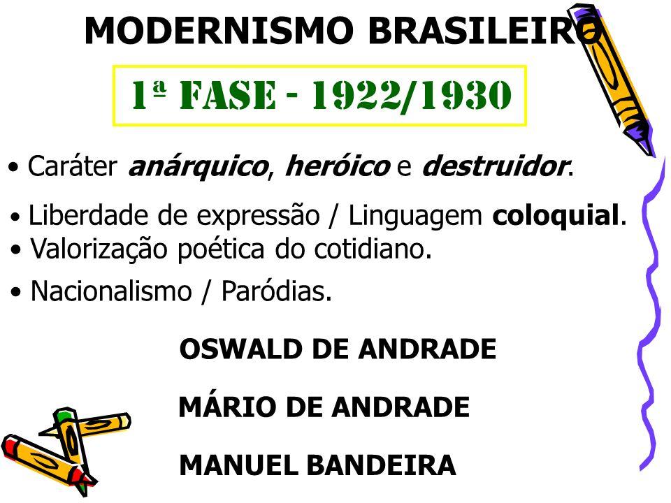 MODERNISMO BRASILEIRO Caráter anárquico, heróico e destruidor. 1ª FASE - 1922/1930 Liberdade de expressão / Linguagem coloquial. Valorização poética d