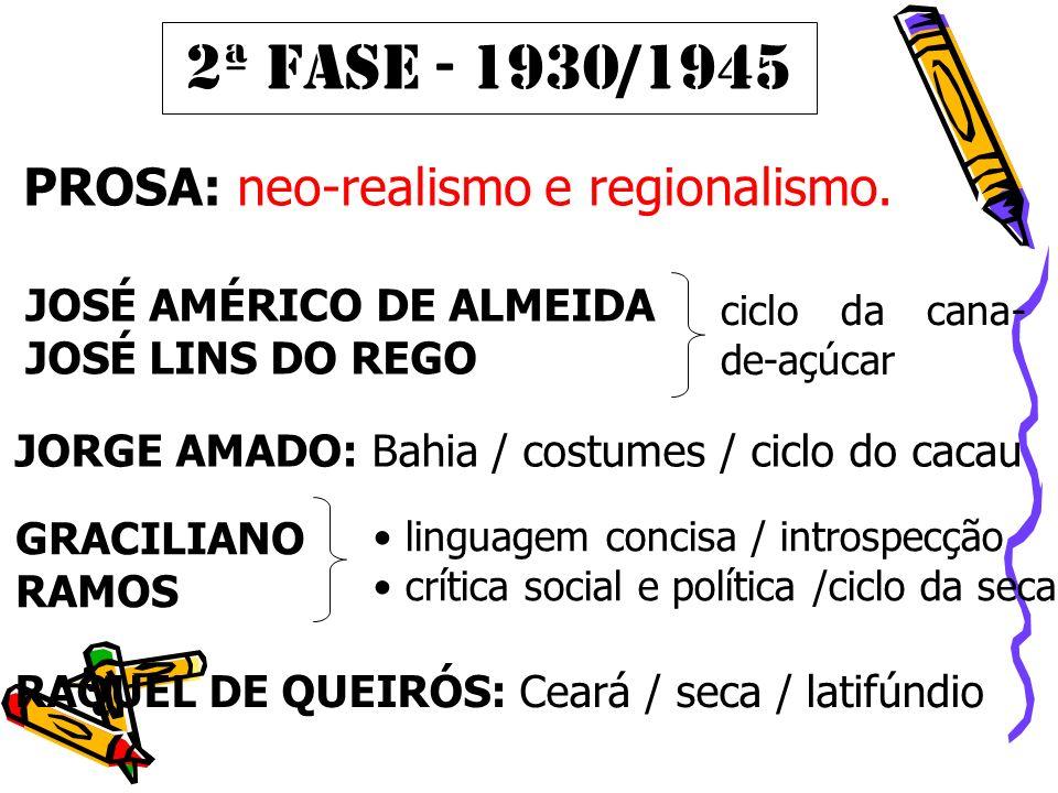 2ª FASE - 1930/1945 PROSA: neo-realismo e regionalismo. JOSÉ AMÉRICO DE ALMEIDA JOSÉ LINS DO REGO JORGE AMADO: Bahia / costumes / ciclo do cacau GRACI