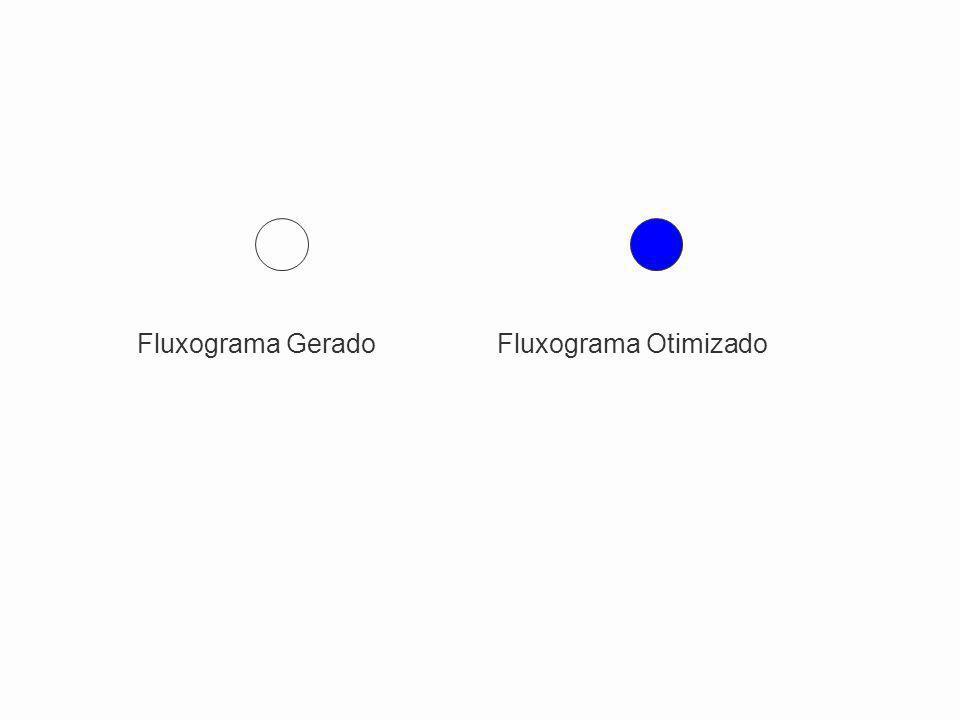 Fluxograma GeradoFluxograma Otimizado