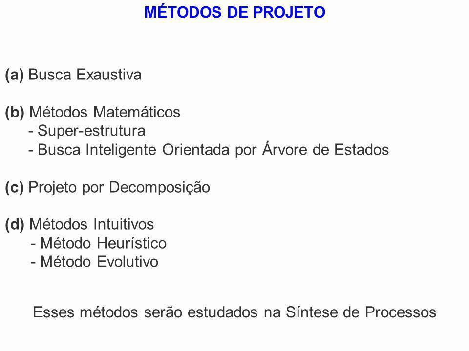 MÉTODOS DE PROJETO (a) Busca Exaustiva (b) Métodos Matemáticos - Super-estrutura - Busca Inteligente Orientada por Árvore de Estados (c) Projeto por D