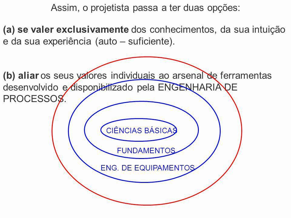 Assim, o projetista passa a ter duas opções: (b) aliar os seus valores individuais ao arsenal de ferramentas desenvolvido e disponibilizado pela ENGEN