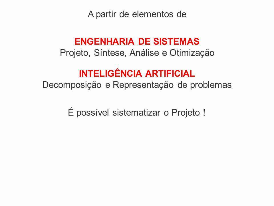 INTELIGÊNCIA ARTIFICIAL Decomposição e Representação de problemas A partir de elementos de ENGENHARIA DE SISTEMAS Projeto, Síntese, Análise e Otimizaç