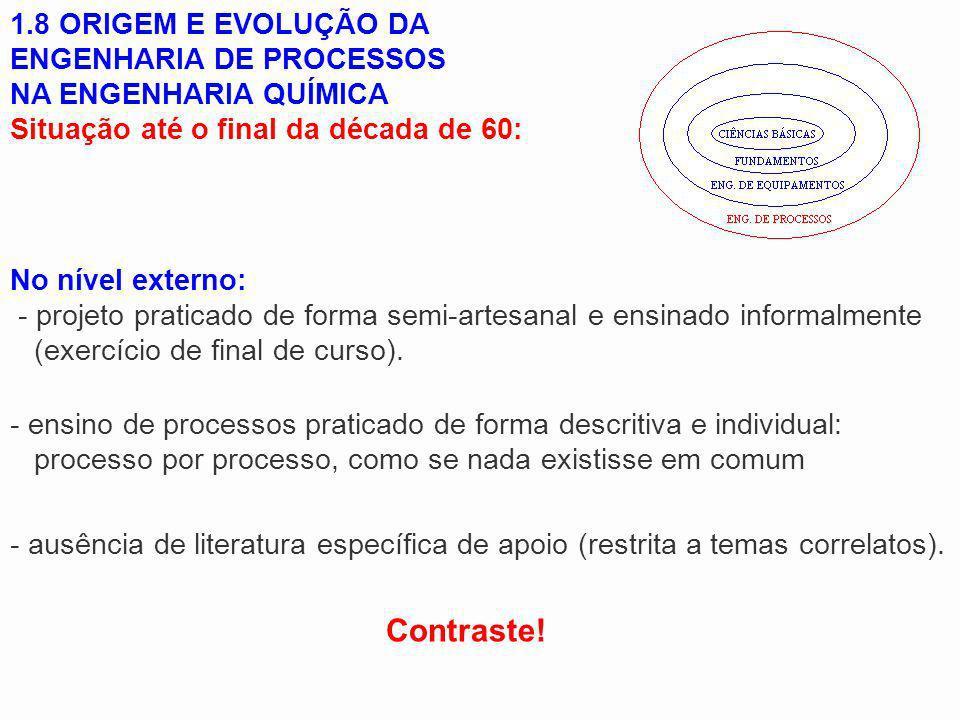 1.8 ORIGEM E EVOLUÇÃO DA ENGENHARIA DE PROCESSOS NA ENGENHARIA QUÍMICA Situação até o final da década de 60: No nível externo: - projeto praticado de