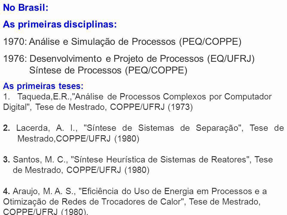 As primeiras disciplinas: 1970: Análise e Simulação de Processos (PEQ/COPPE) 1976: Desenvolvimento e Projeto de Processos (EQ/UFRJ) Síntese de Process