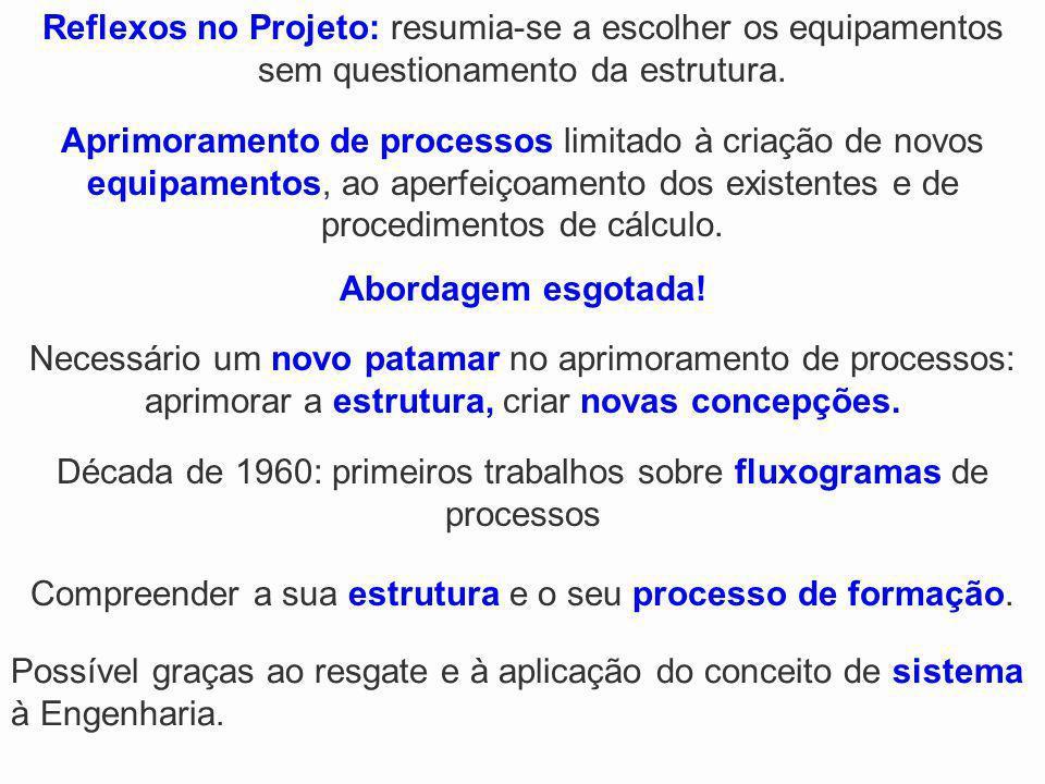 Reflexos no Projeto: resumia-se a escolher os equipamentos sem questionamento da estrutura. Aprimoramento de processos limitado à criação de novos equ