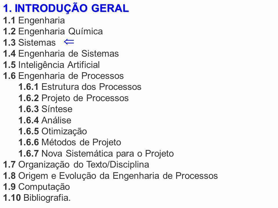 1. INTRODUÇÃO GERAL 1.1 Engenharia 1.2 Engenharia Química 1.3 Sistemas 1.4 Engenharia de Sistemas 1.5 Inteligência Artificial 1.6 Engenharia de Proces