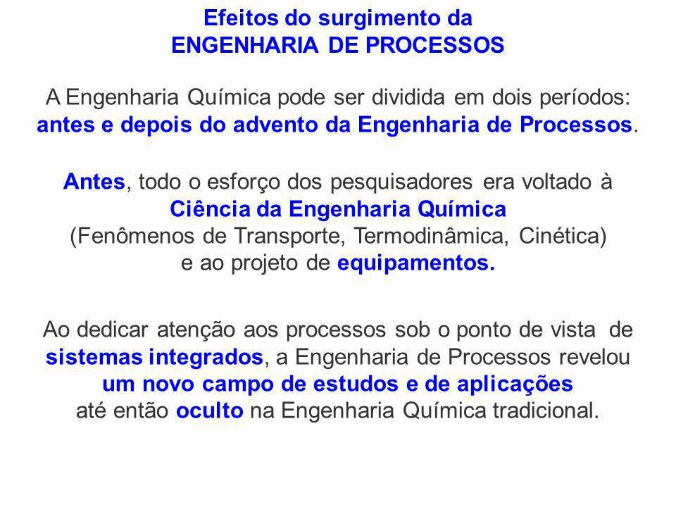 1.6 ENGENHARIA DE PROCESSOS Pode ser considerada uma especialização da Engenharia de Sistemas, aplicada aos processos químicos.