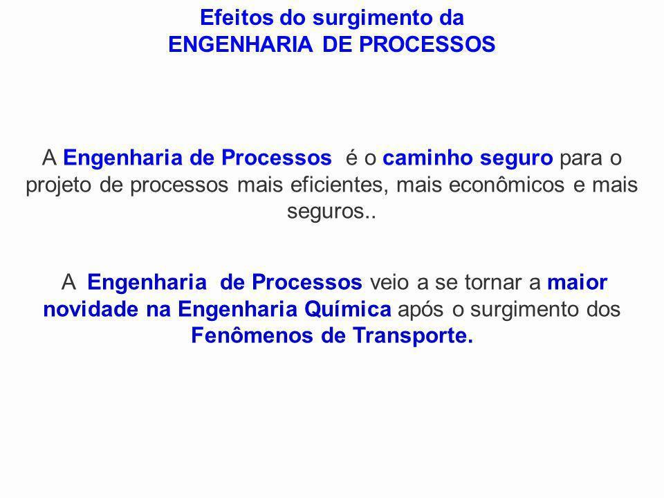 Efeitos do surgimento da ENGENHARIA DE PROCESSOS A Engenharia de Processos é o caminho seguro para o projeto de processos mais eficientes, mais econôm