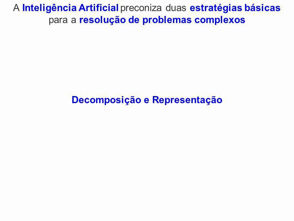 A Inteligência Artificial preconiza duas estratégias básicas para a resolução de problemas complexos Decomposição e Representação