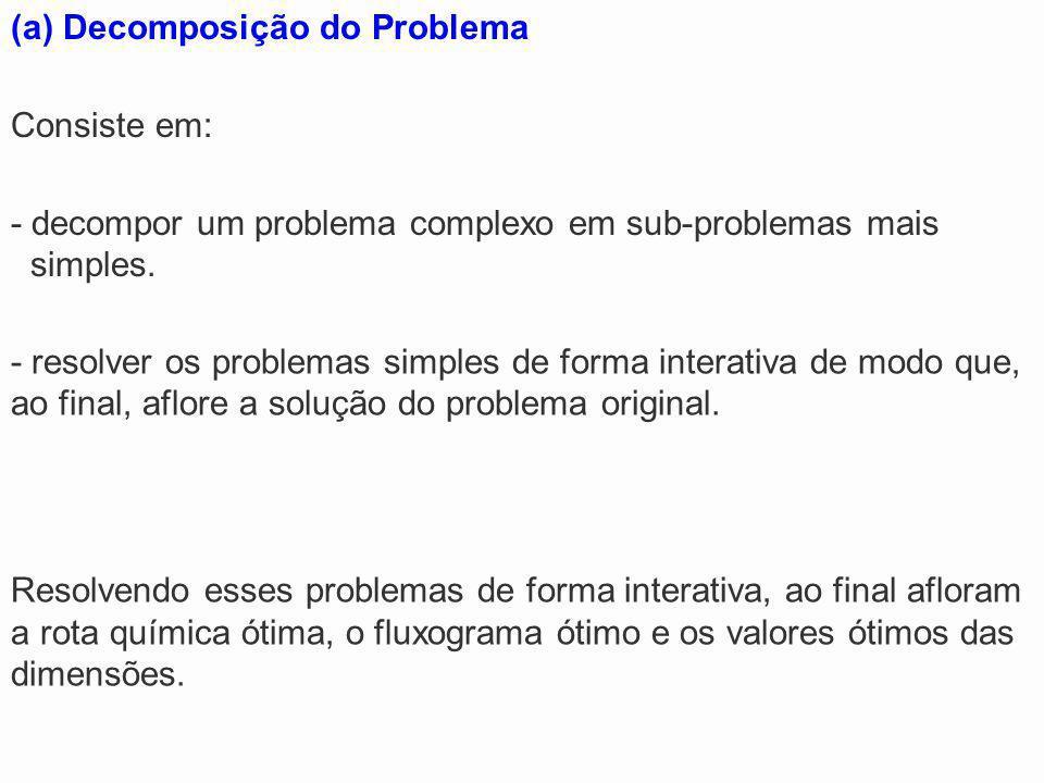 (a)Decomposição do Problema - decompor um problema complexo em sub-problemas mais simples. - resolver os problemas simples de forma interativa de modo