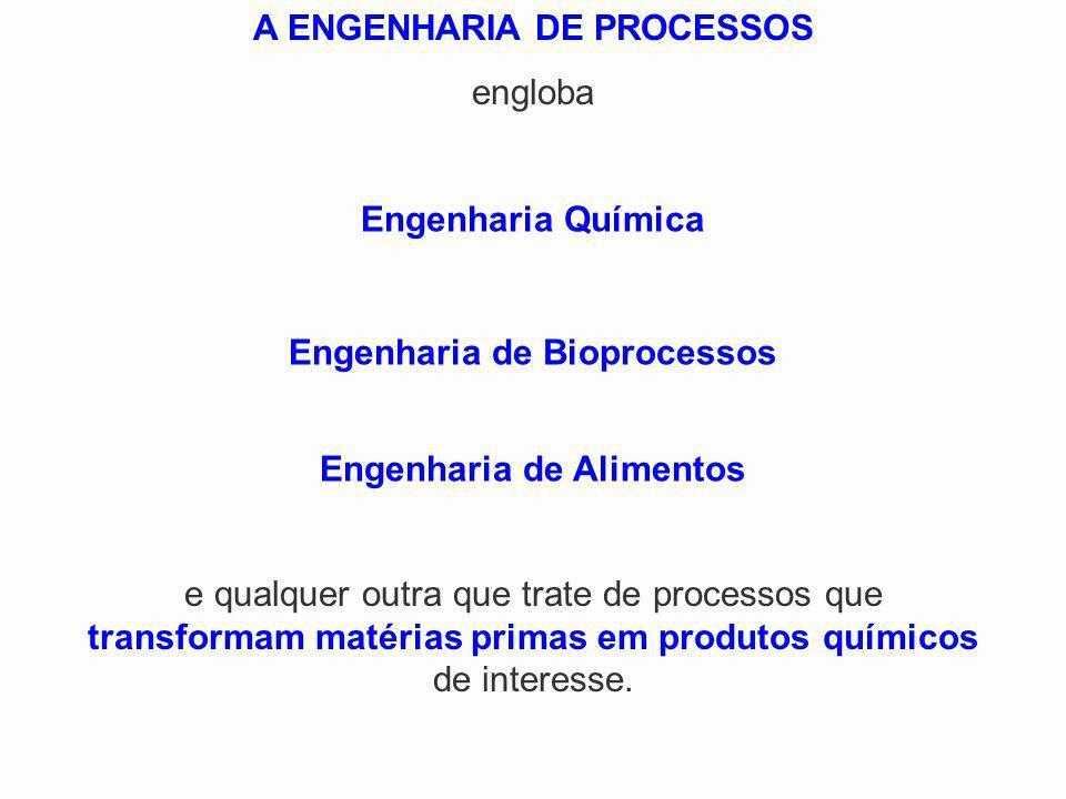A ENGENHARIA DE PROCESSOS engloba Engenharia Química Engenharia de Bioprocessos Engenharia de Alimentos e qualquer outra que trate de processos que tr