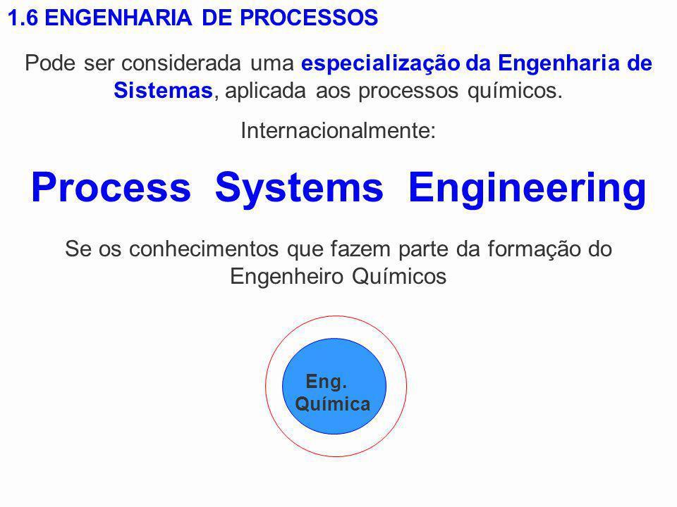 1.6 ENGENHARIA DE PROCESSOS Pode ser considerada uma especialização da Engenharia de Sistemas, aplicada aos processos químicos. Internacionalmente: Pr