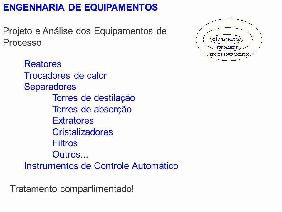 Reatores Trocadores de calor Separadores Torres de destilação Torres de absorção Extratores Cristalizadores Filtros Outros... Instrumentos de Controle