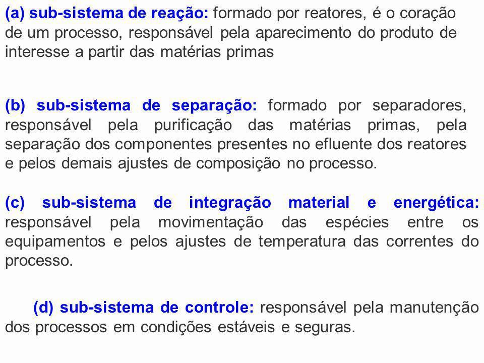 (d) sub-sistema de controle: responsável pela manutenção dos processos em condições estáveis e seguras. (a) sub-sistema de reação: formado por reatore