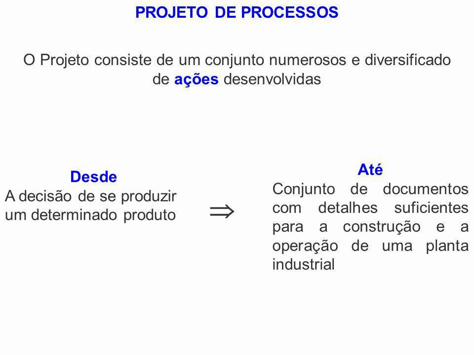 O Projeto consiste de um conjunto numerosos e diversificado de ações desenvolvidas Desde A decisão de se produzir um determinado produto Até Conjunto