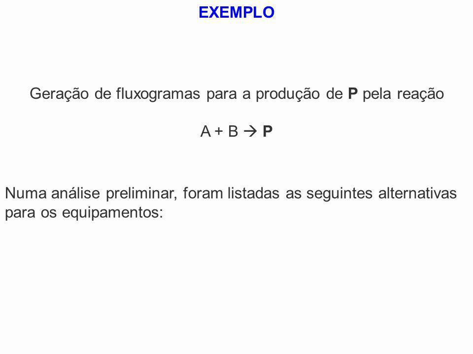 EXEMPLO Geração de fluxogramas para a produção de P pela reação A + B P Numa análise preliminar, foram listadas as seguintes alternativas para os equi