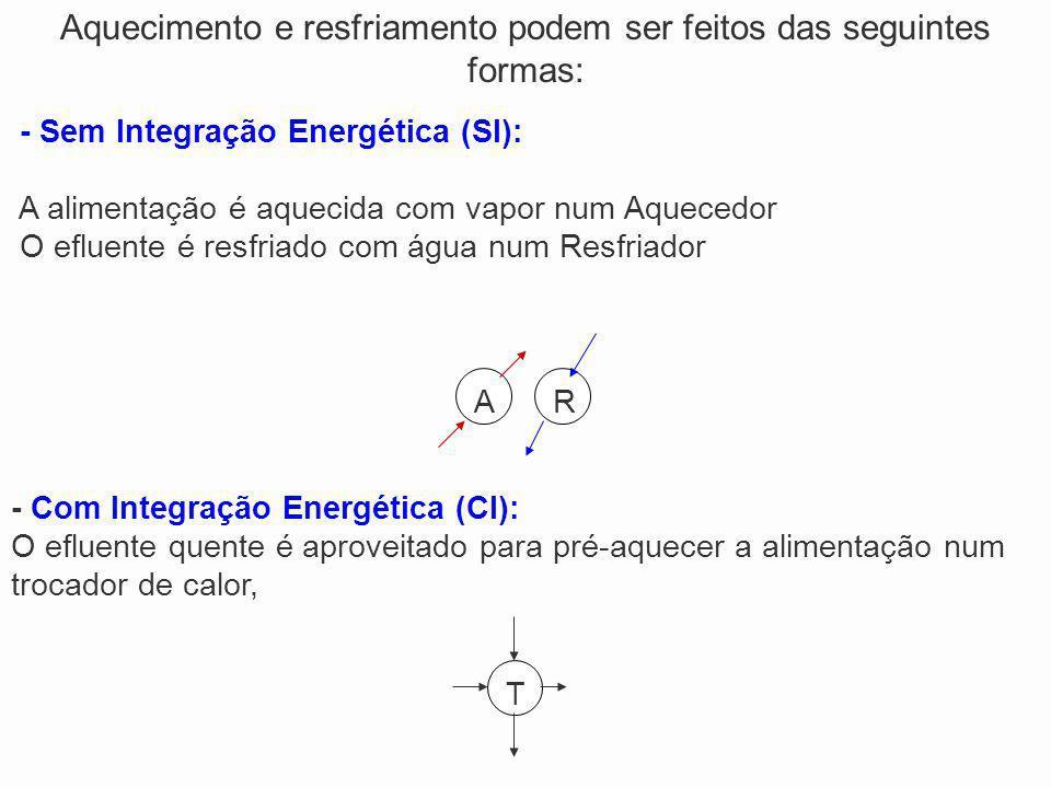 - Com Integração Energética (CI): O efluente quente é aproveitado para pré-aquecer a alimentação num trocador de calor, - Sem Integração Energética (S