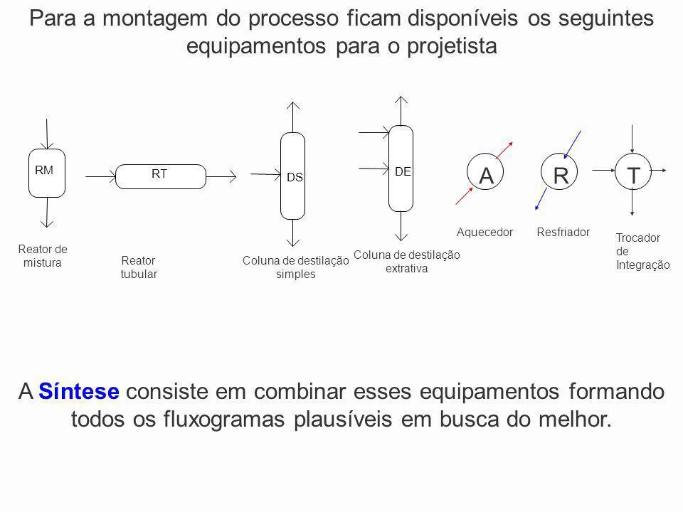 Para a montagem do processo ficam disponíveis os seguintes equipamentos para o projetista RM Reator de mistura RT Reator tubular DS Coluna de destilaç