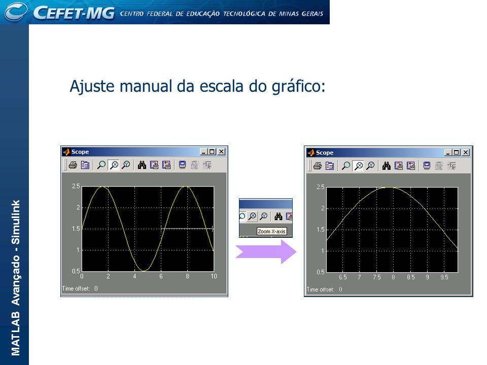 MATLAB Avançado - Simulink Ajuste manual da escala do gráfico:
