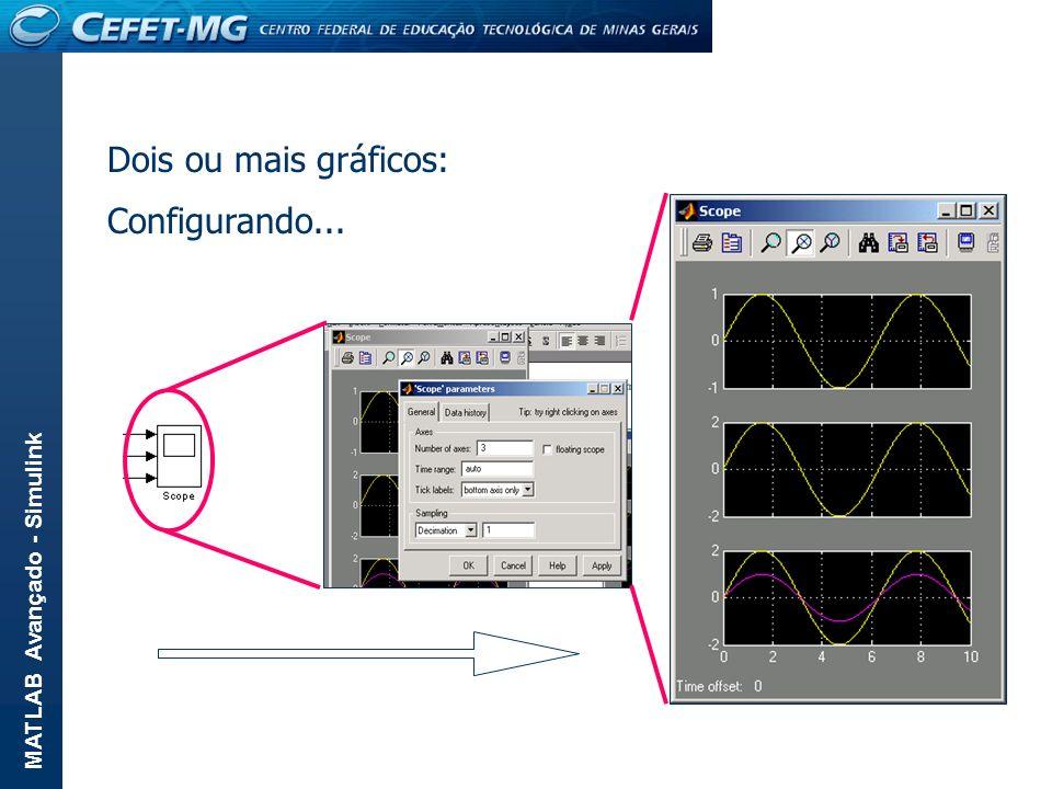 MATLAB Avançado - Simulink Dois ou mais gráficos: Configurando...