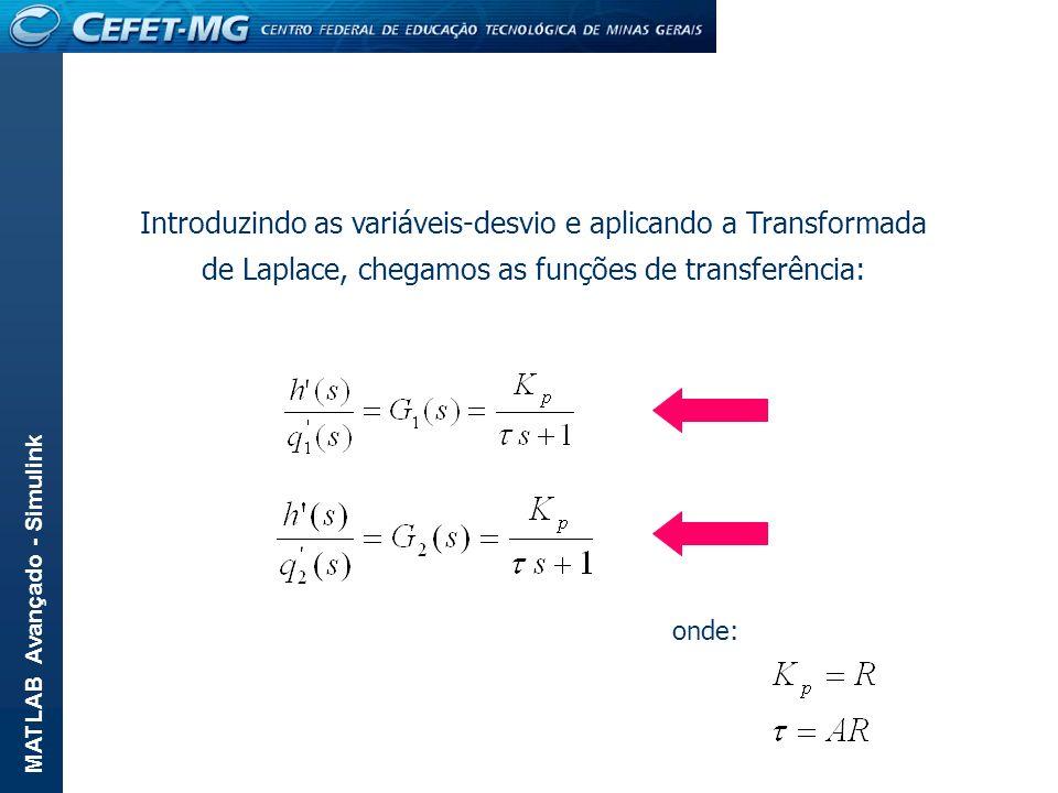 MATLAB Avançado - Simulink Introduzindo as variáveis-desvio e aplicando a Transformada de Laplace, chegamos as funções de transferência: onde: