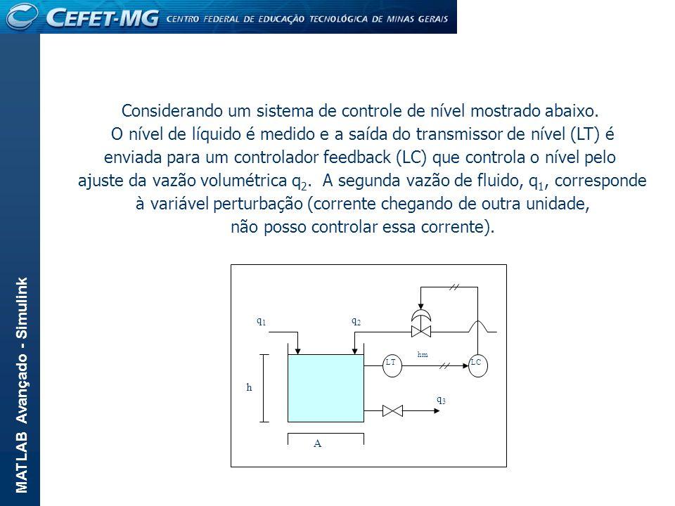 MATLAB Avançado - Simulink Considerando um sistema de controle de nível mostrado abaixo. O nível de líquido é medido e a saída do transmissor de nível