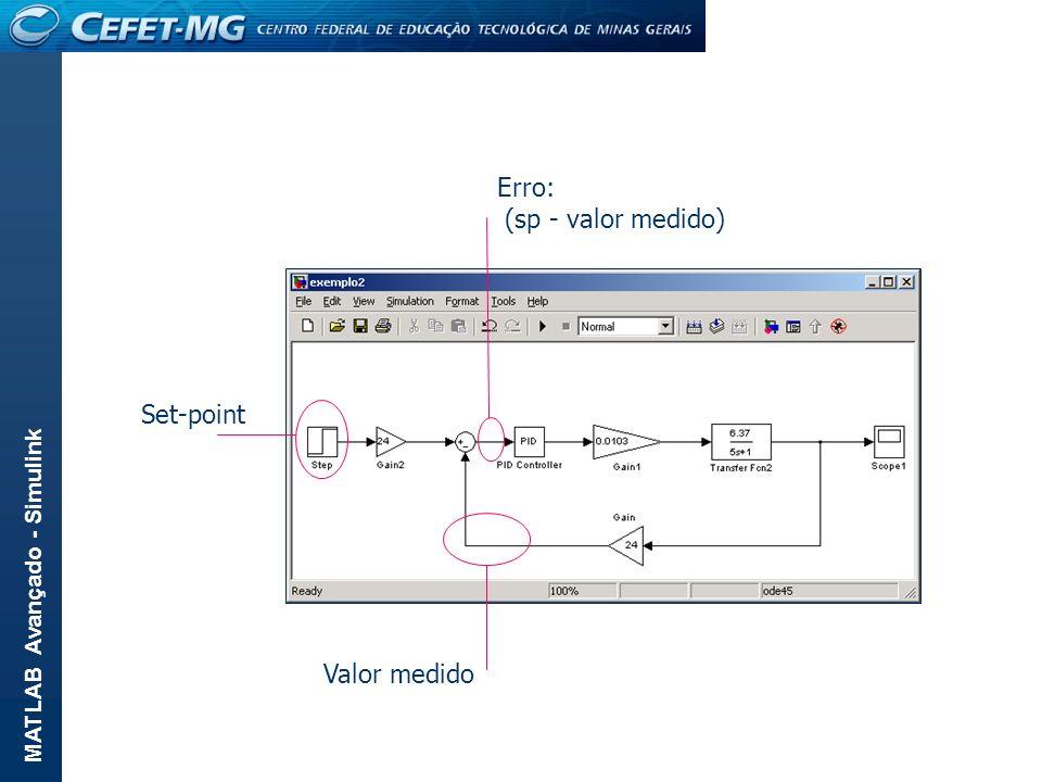 MATLAB Avançado - Simulink Set-point Valor medido Erro: (sp - valor medido)