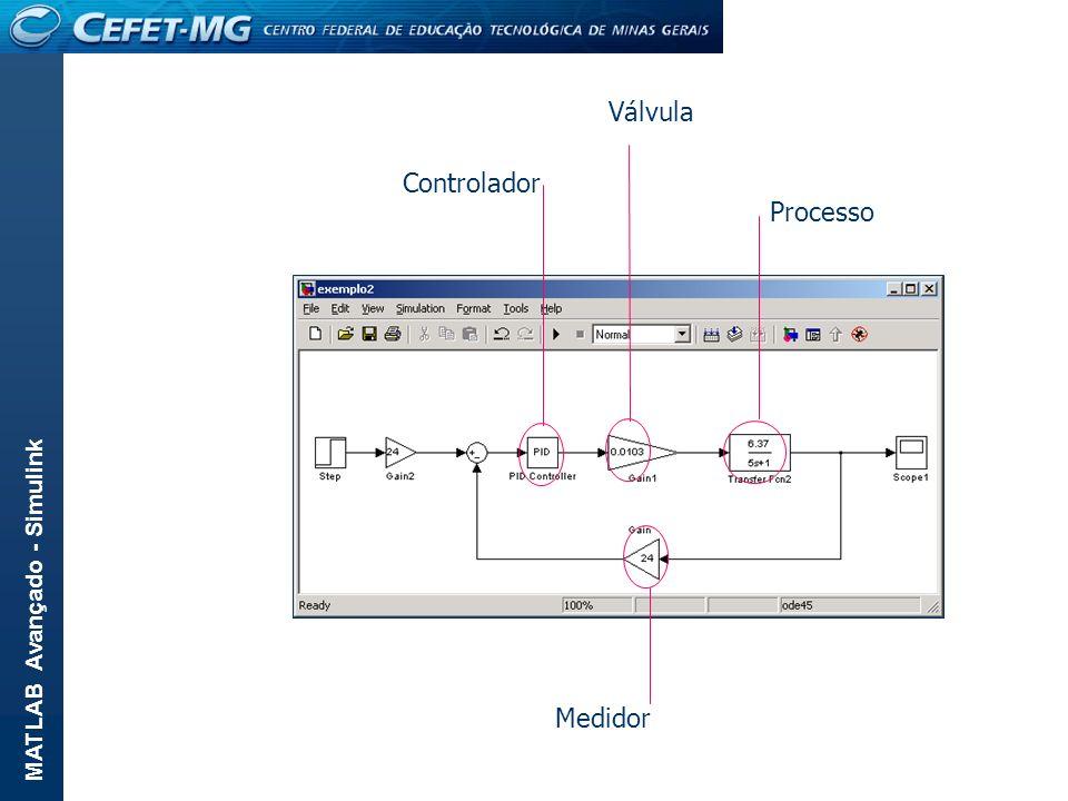 MATLAB Avançado - Simulink Controlador Processo Medidor Válvula
