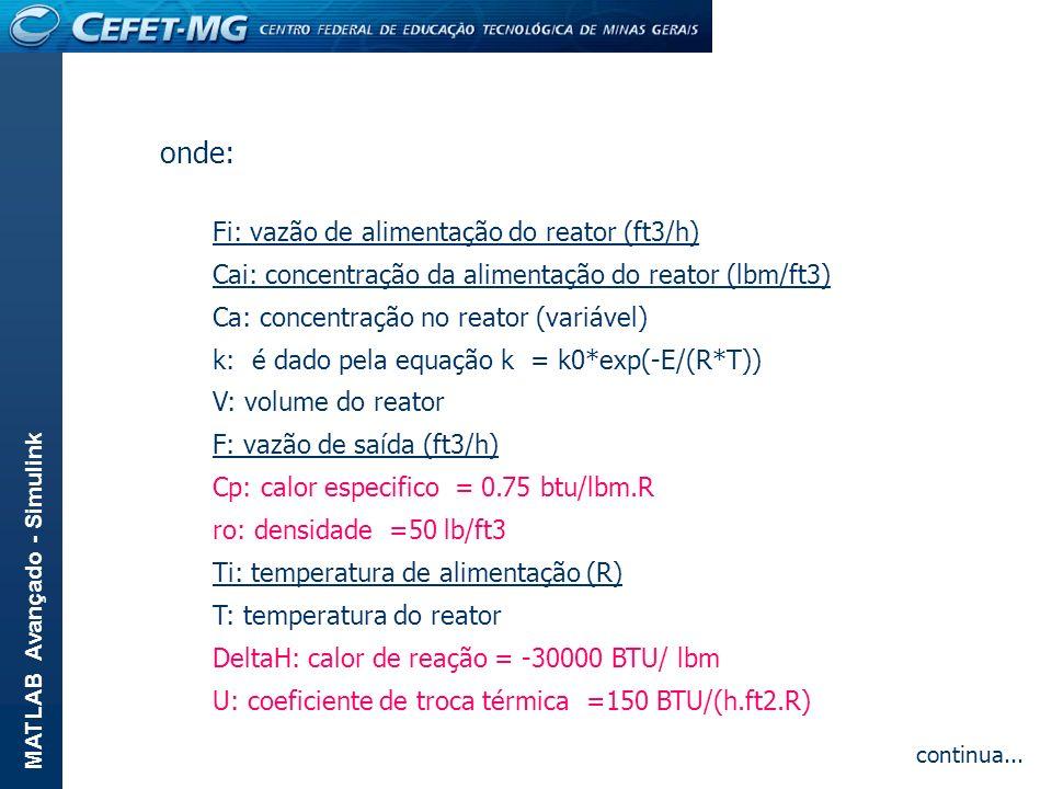 MATLAB Avançado - Simulink onde: Fi: vazão de alimentação do reator (ft3/h) Cai: concentração da alimentação do reator (lbm/ft3) Ca: concentração no r