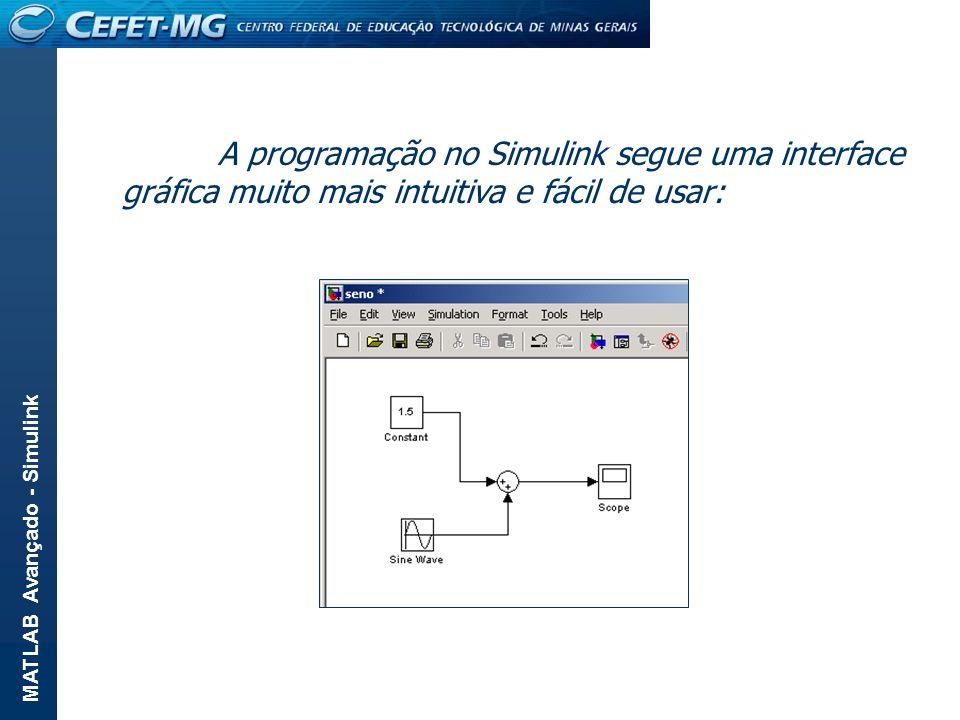 A programação no Simulink segue uma interface gráfica muito mais intuitiva e fácil de usar: