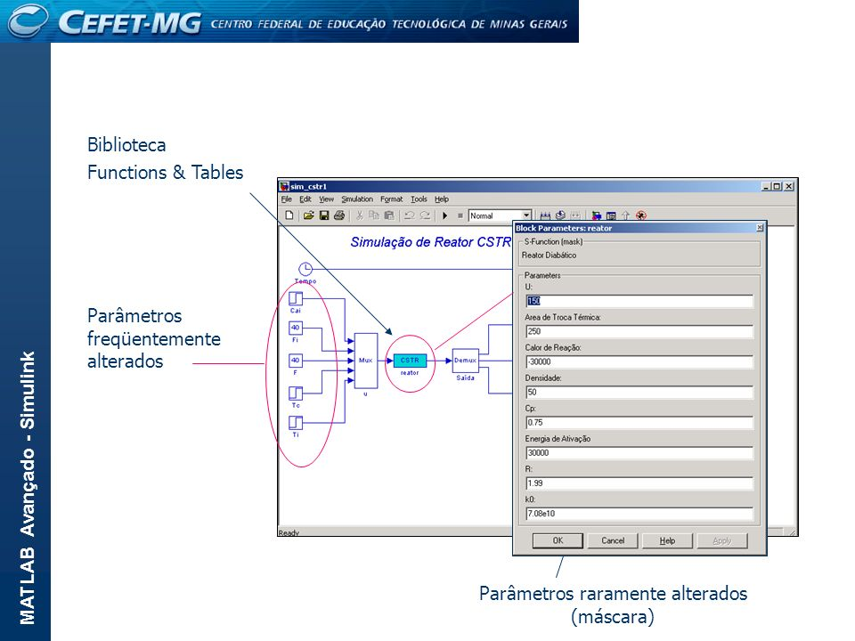 Parâmetros freqüentemente alterados Parâmetros raramente alterados (máscara) Biblioteca Functions & Tables