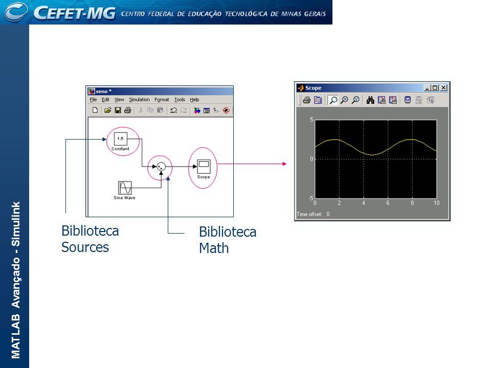MATLAB Avançado - Simulink Ajuste automático da escala do gráfico: