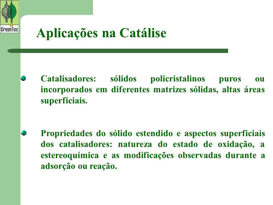 Aplicações na Catálise Catalisadores: sólidos policristalinos puros ou incorporados em diferentes matrizes sólidas, altas áreas superficiais. Propried