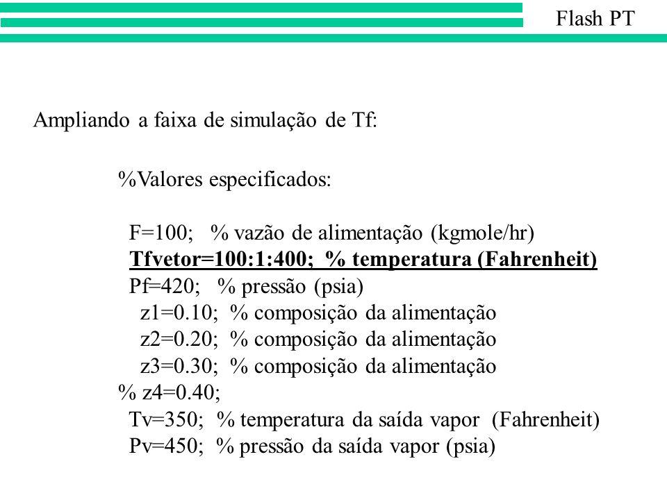 Ampliando a faixa de simulação de Tf: %Valores especificados: F=100; % vazão de alimentação (kgmole/hr) Tfvetor=100:1:400; % temperatura (Fahrenheit)