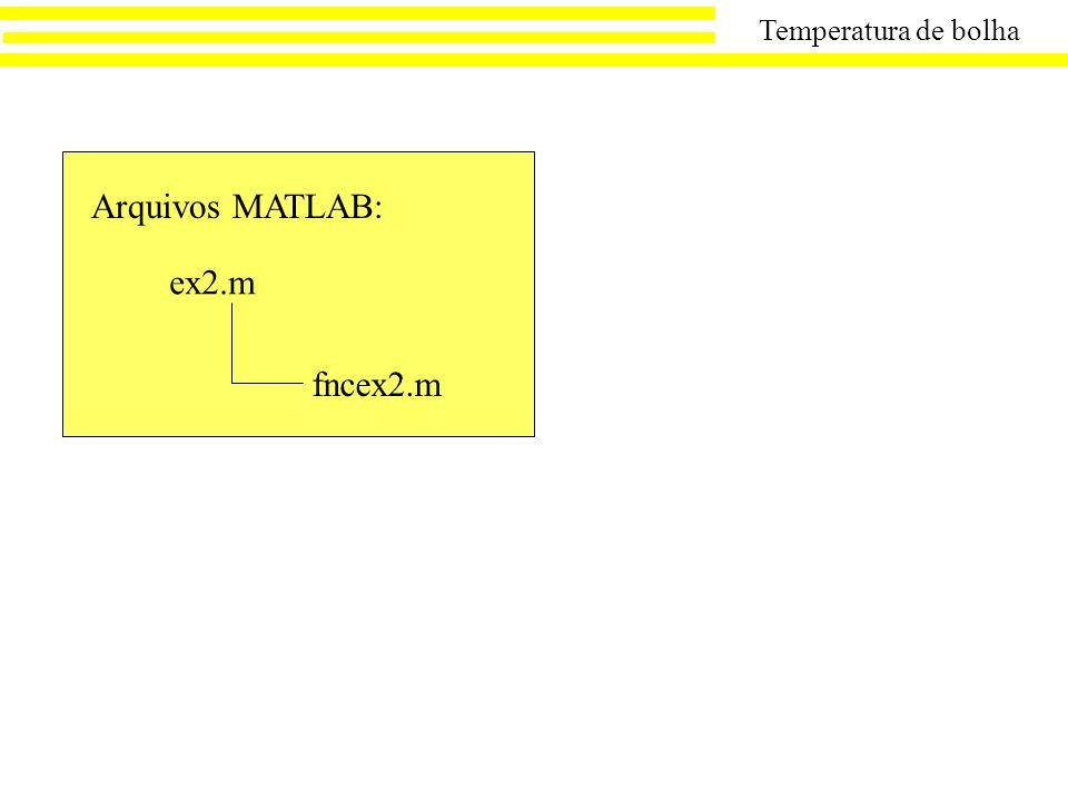 ex2.m Arquivos MATLAB: fncex2.m Temperatura de bolha