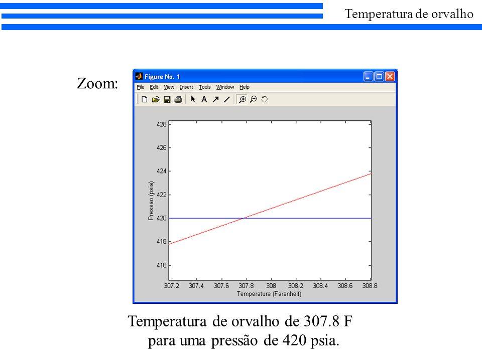 Zoom: Temperatura de orvalho de 307.8 F para uma pressão de 420 psia. Temperatura de orvalho