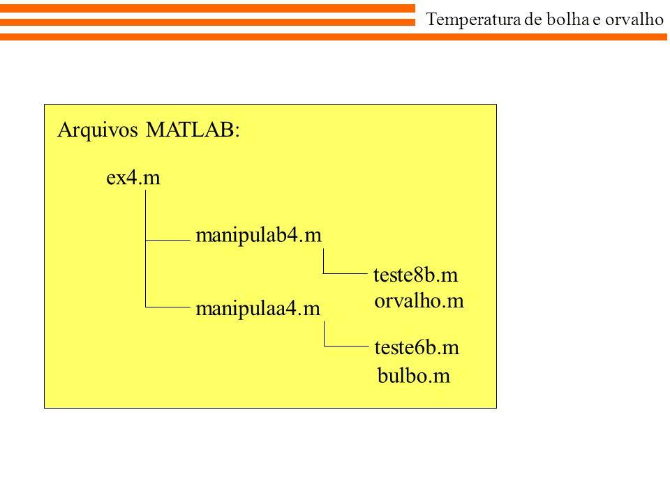 ex4.m Arquivos MATLAB: manipulab4.m manipulaa4.m teste8b.m teste6b.m Temperatura de bolha e orvalho orvalho.m bulbo.m